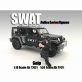 Figuur SWAT Snip Figure 1/18